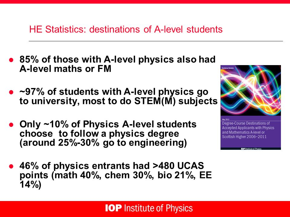 HE Statistics: destinations of A-level students l 85% of those with A-level physics also had A-level maths or FM l ~97% of students with A-level physics go to university, most to do STEM(M) subjects l Only ~10% of Physics A-level students choose to follow a physics degree (around 25%-30% go to engineering) l 46% of physics entrants had >480 UCAS points (math 40%, chem 30%, bio 21%, EE 14%)
