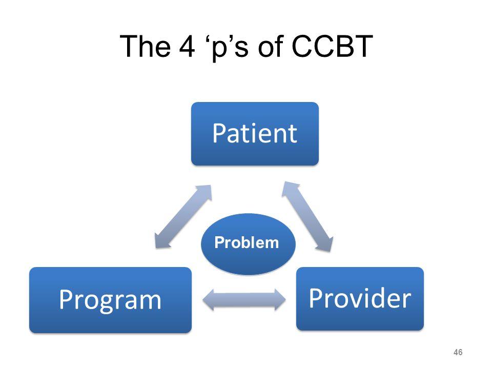 The 4 ps of CCBT PatientProvider Program 46 Problem