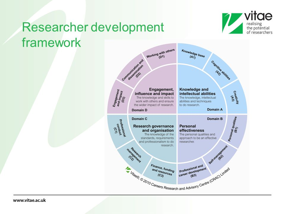 What do researchers do? first destinations of doctoral graduates by subject