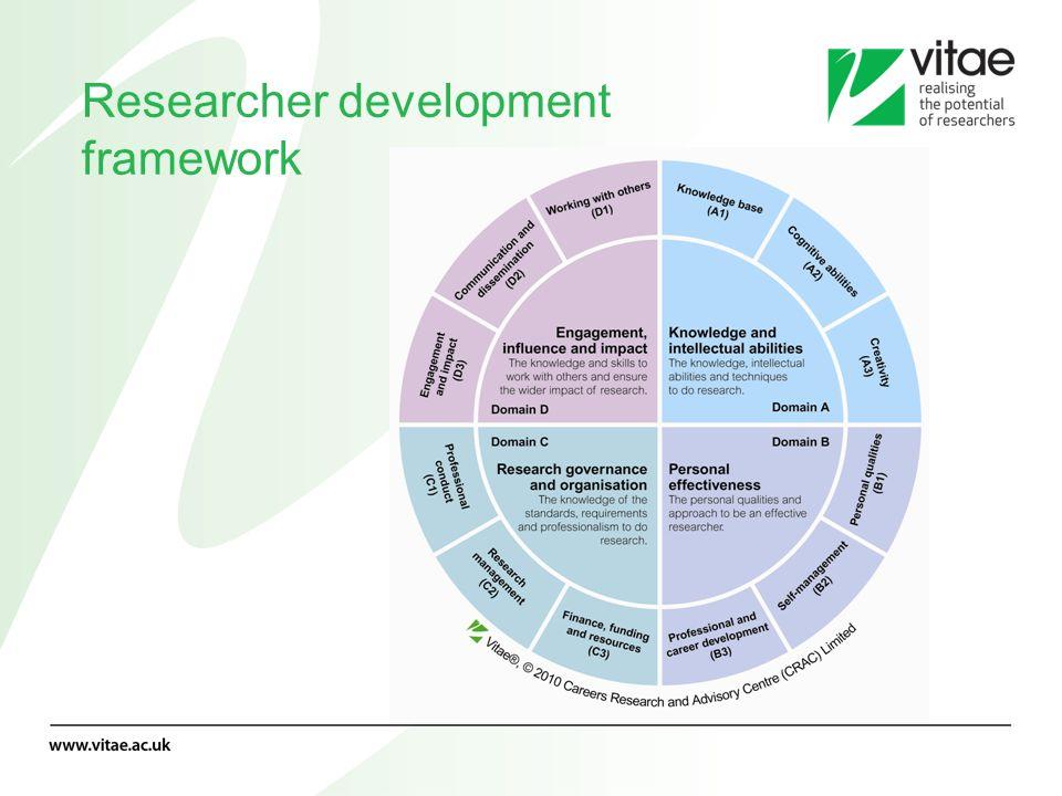 Researcher development framework