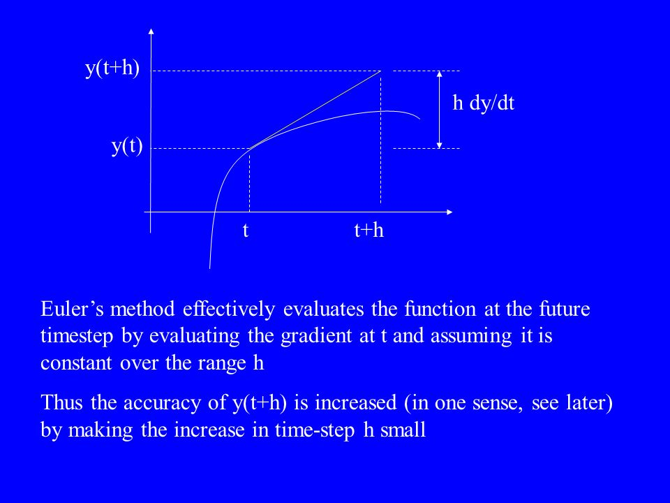 tt+h y(t) y(t+h) h dy/dt Eulers method effectively evaluates the function at the future timestep by evaluating the gradient at t and assuming it is constant over the range h Thus the accuracy of y(t+h) is increased (in one sense, see later) by making the increase in time-step h small