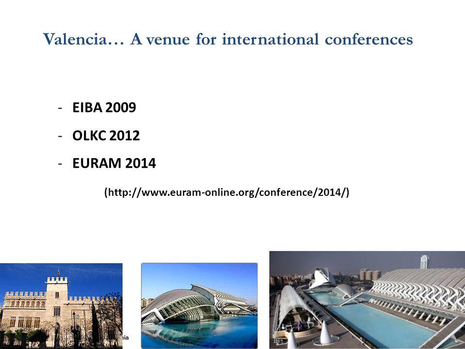 Valencia… A venue for international conferences -EIBA 2009 -OLKC 2012 -EURAM 2014 (http://www.euram-online.org/conference/2014/)
