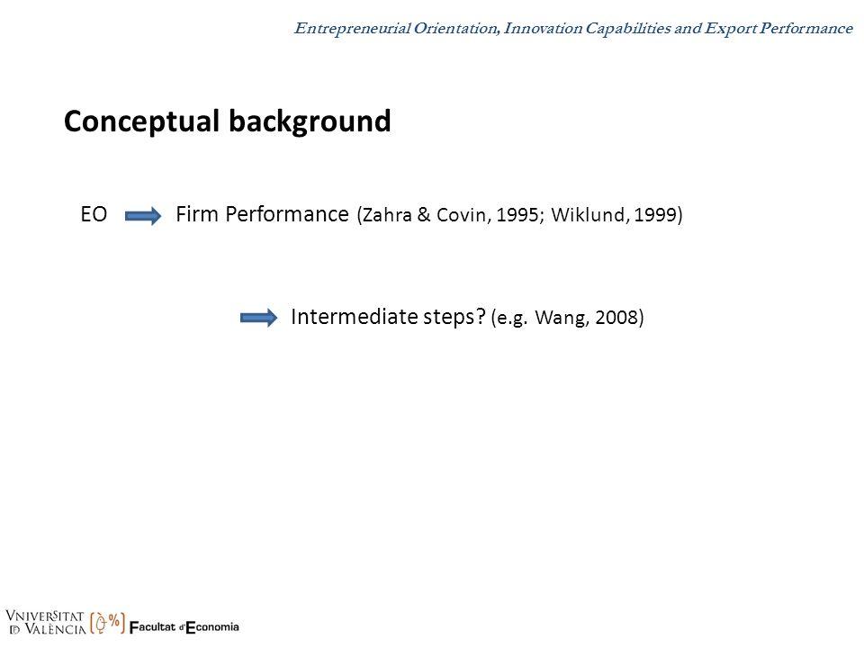 Conceptual background EOFirm Performance (Zahra & Covin, 1995; Wiklund, 1999) Intermediate steps? (e.g. Wang, 2008) Entrepreneurial Orientation, Innov