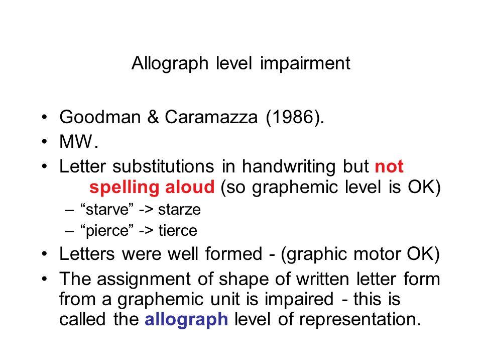Grapheme level impairment Miceli, et al (1985) reported patient FV. No aphasia but frequent spelling errors such as additions, deletions, transpositio