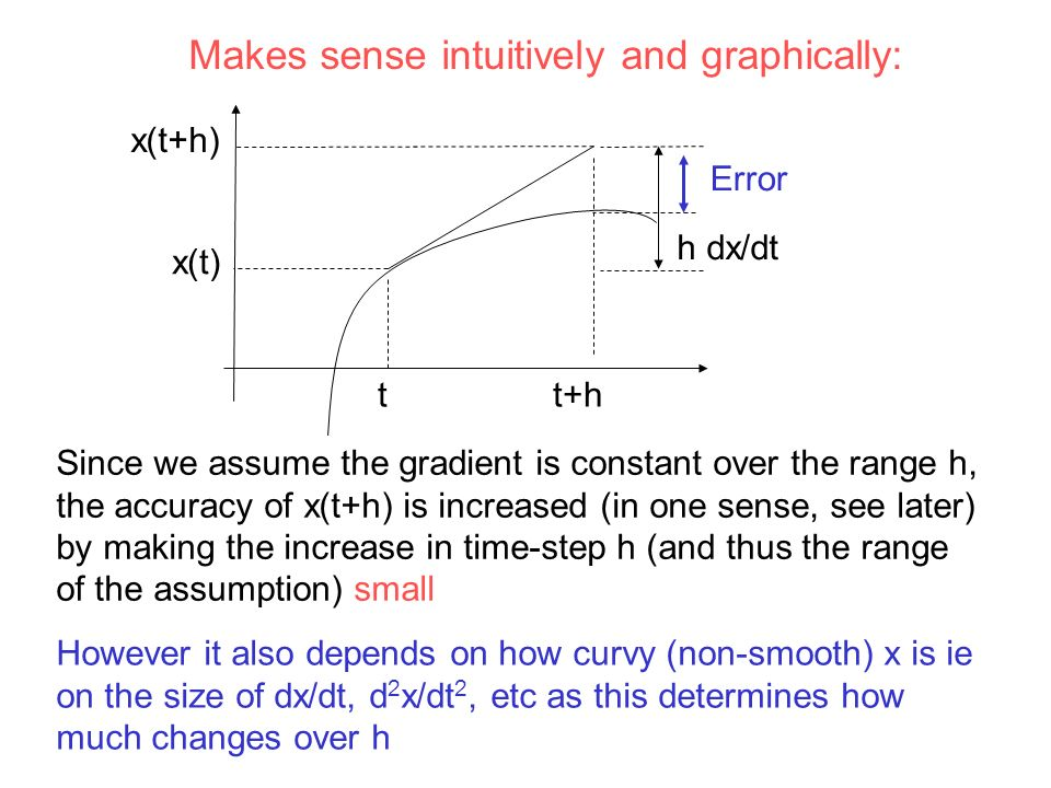The reliance of the accuracy of Eulers method on small h can be made explicit by examining the Taylor expansion of y(t) ie: So if : Thus for small h the error is determined by the factor h 2 ie O(h 2 ) and the method is said to be first order accurate But error also depends on higher order differentials so normally assume y is sufficiently smooth that these values are low Error Then the error is:Error =