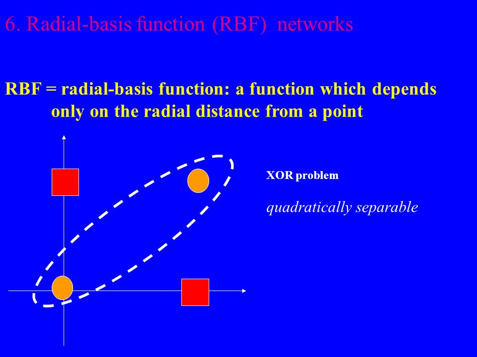 6. Radial-basis function (RBF) networks RBF = radial-basis function: a function which depends only on the radial distance from a point XOR problem qua