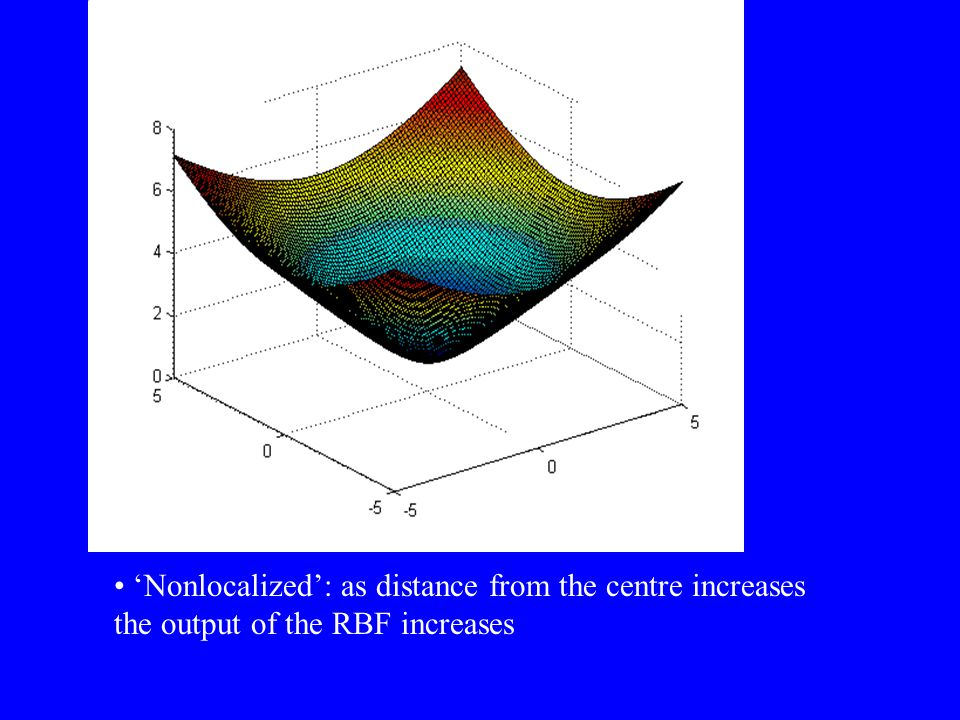 Nonlocalized: as distance from the centre increases the output of the RBF increases