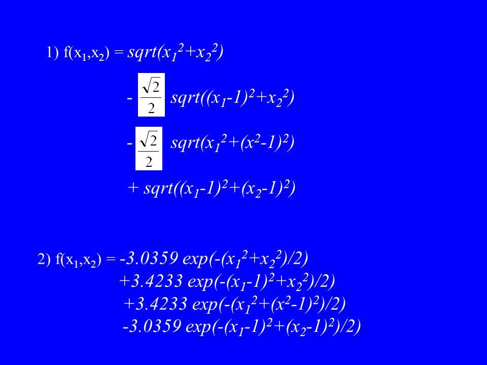 2) f(x 1,x 2 ) = -3.0359 exp(-(x 1 2 +x 2 2 )/2) +3.4233 exp(-(x 1 -1) 2 +x 2 2 )/2) +3.4233 exp(-(x 1 2 +(x 2 -1) 2 )/2) -3.0359 exp(-(x 1 -1) 2 +(x