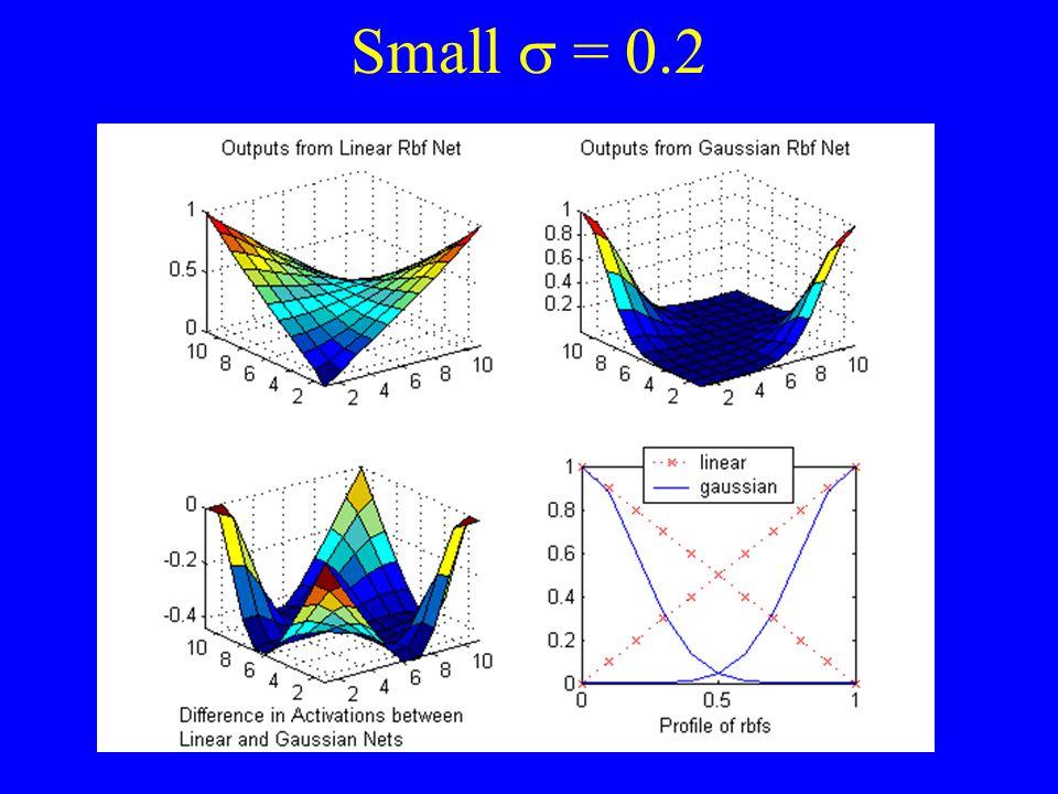 Small = 0.2