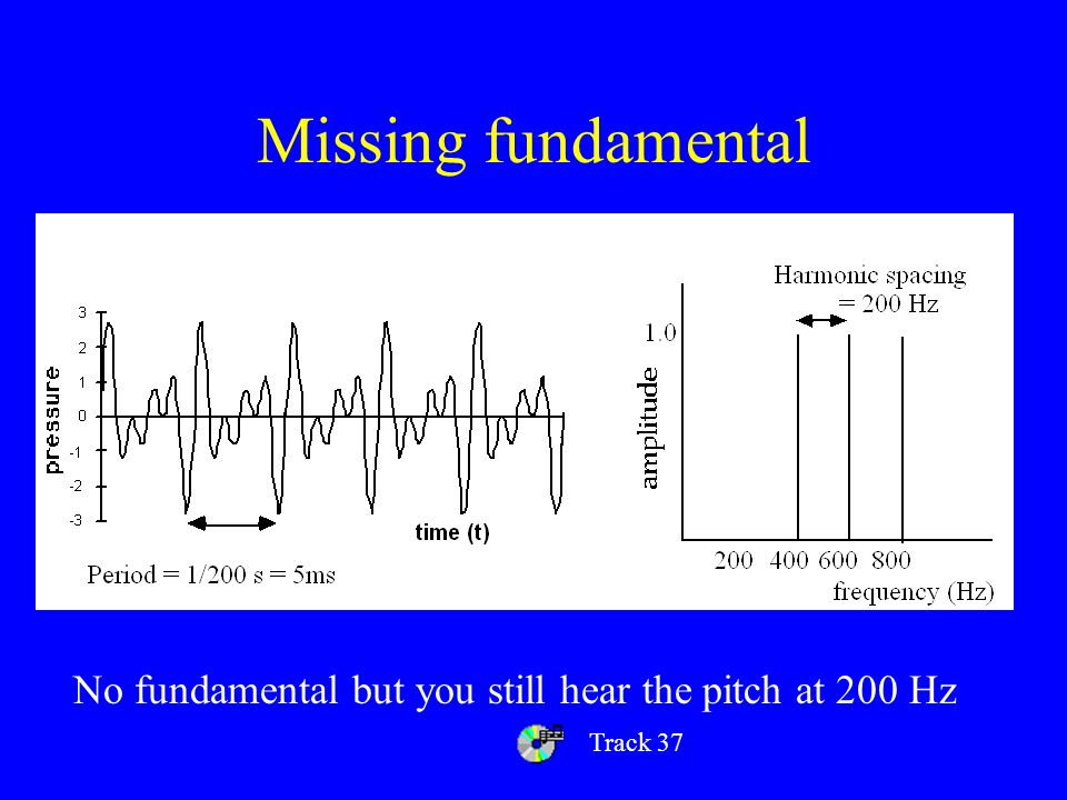 Arguments against Helmholtz 1. Fundamental not necessary for pitch (Seebeck)