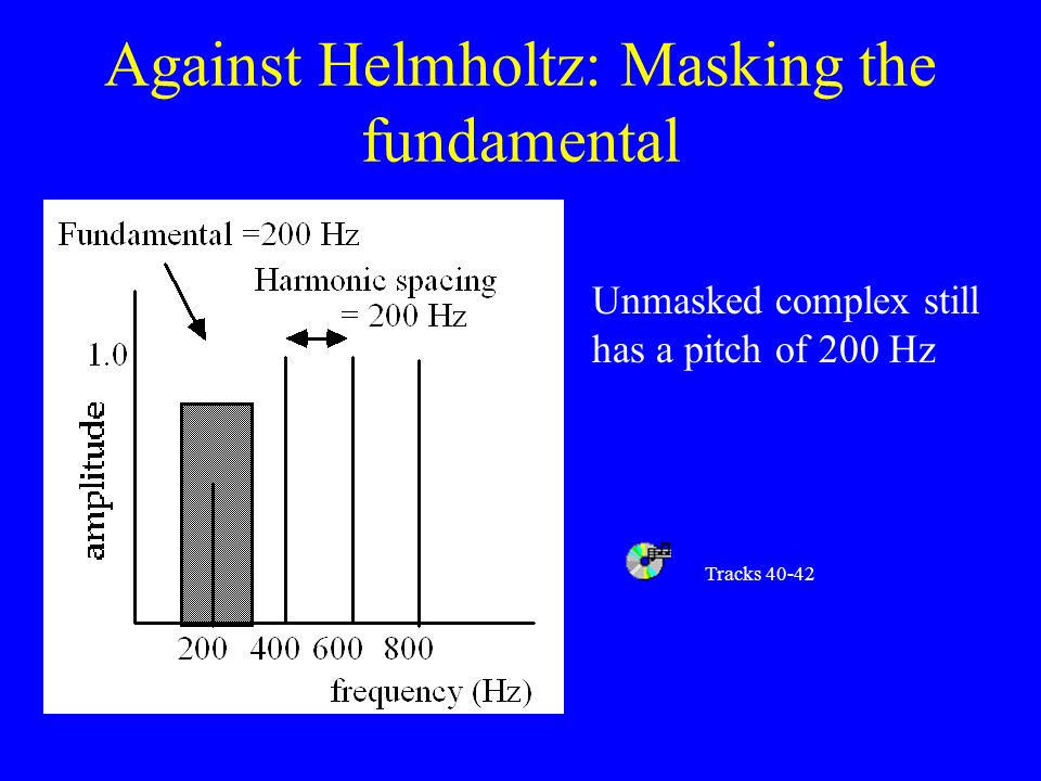 Distortion: Helmholtz fights back Sound stimulus Middle-ear distortion Produces f2 - f1 600 - 400 Sound going into cochlea