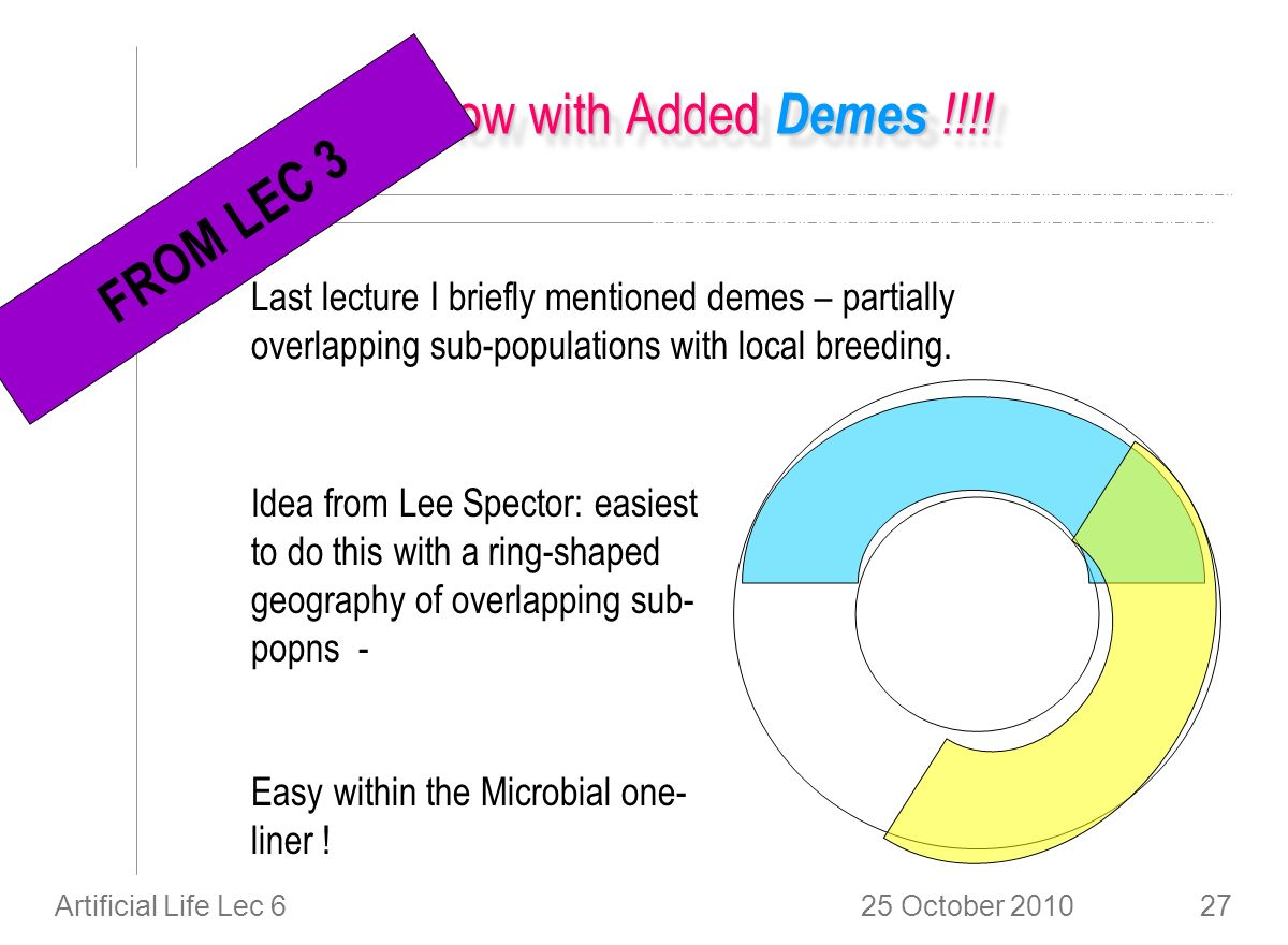25 October 2010Artificial Life Lec 627 Now with Added Demes !!!.