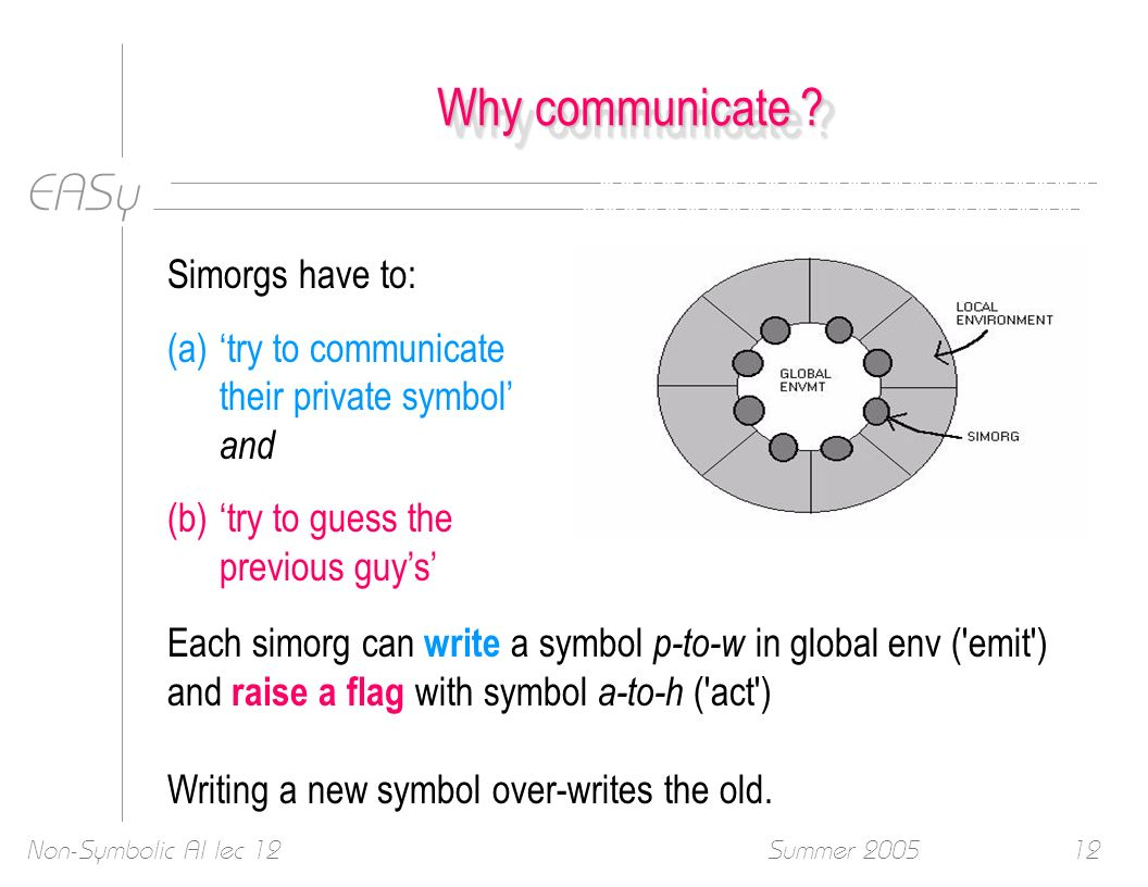 EASy Summer 2005Non-Symbolic AI lec 1212 Why communicate ? Each simorg can write a symbol p-to-w in global env ('emit') and raise a flag with symbol a