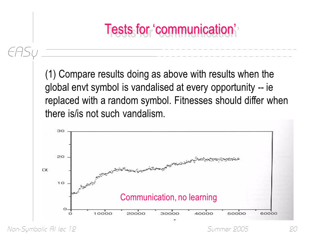 EASy Summer 2005Non-Symbolic AI lec 1220 Tests for communication (1) Compare results doing as above with results when the global envt symbol is vandal