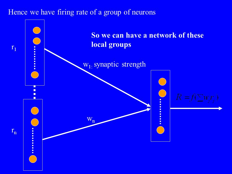 So we can have a network of these local groups w 1: synaptic strength wnwn r1r1 rnrn Hence we have firing rate of a group of neurons