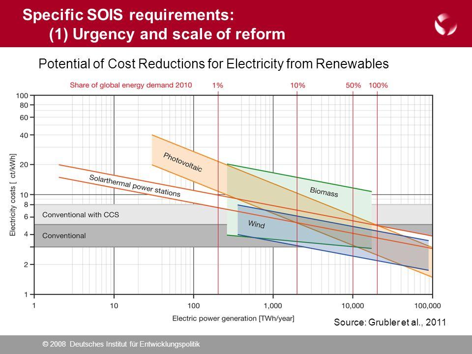 © 2008 Deutsches Institut für Entwicklungspolitik Potential of Cost Reductions for Electricity from Renewables Source: Grubler et al., 2011 Specific S
