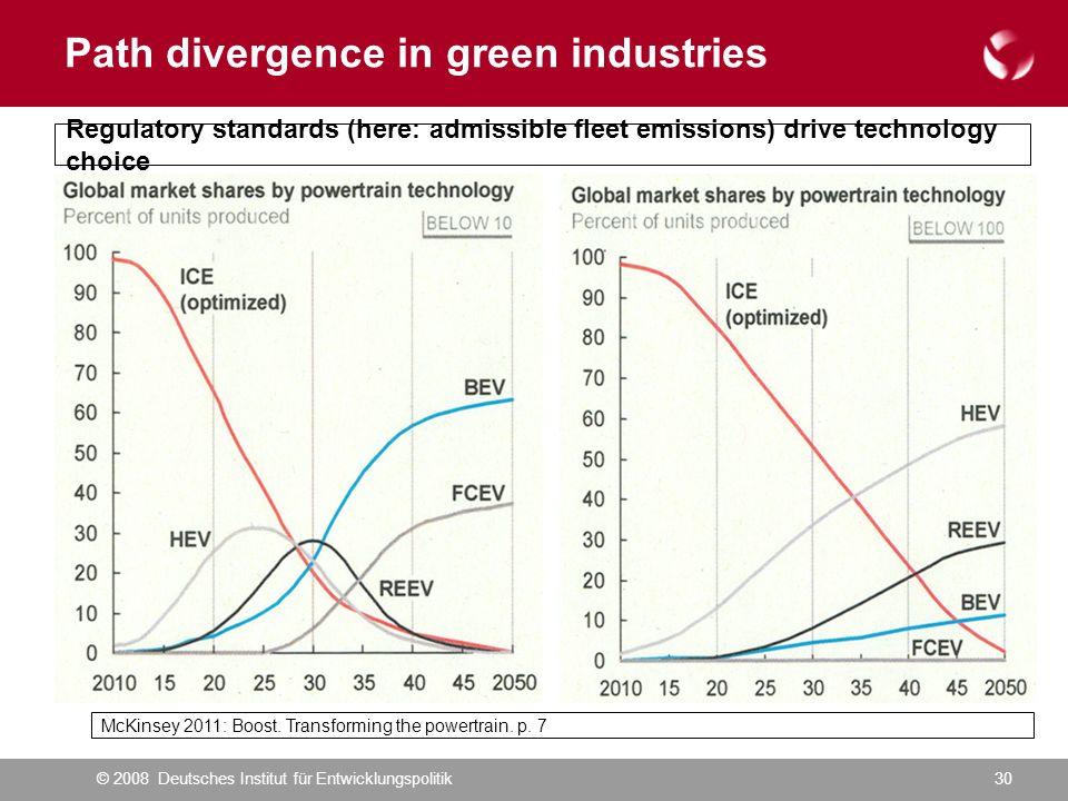 © 2008 Deutsches Institut für Entwicklungspolitik30 Regulatory standards (here: admissible fleet emissions) drive technology choice McKinsey 2011: Boo