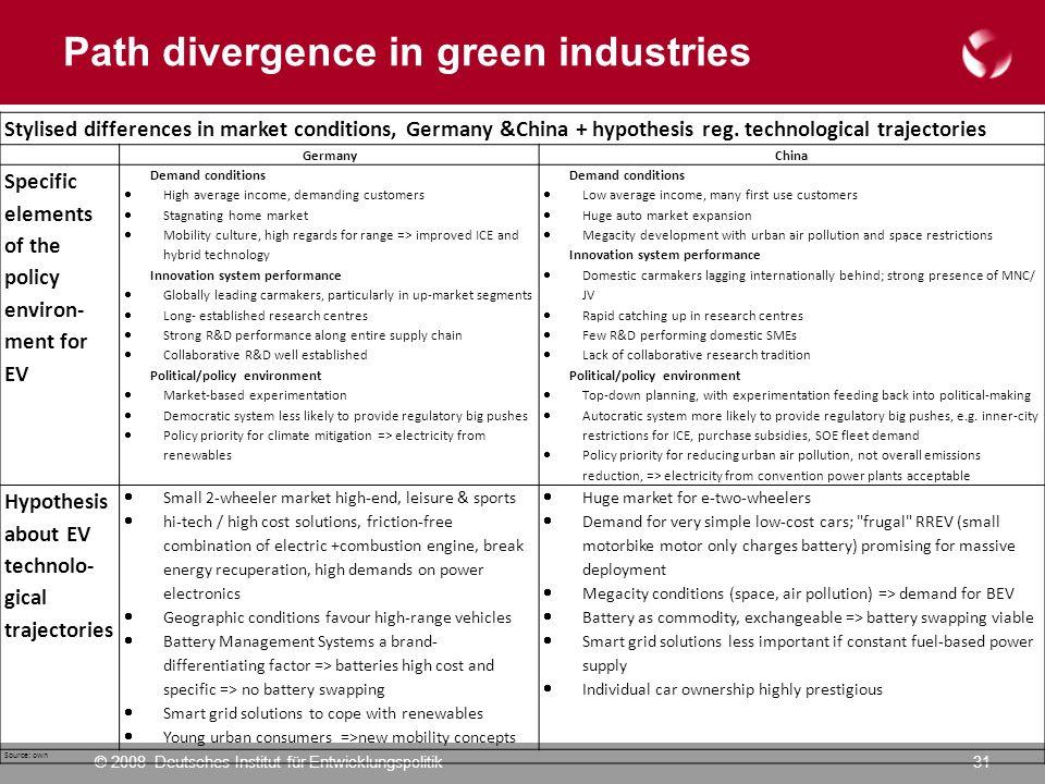 © 2008 Deutsches Institut für Entwicklungspolitik31 Stylised differences in market conditions, Germany &China + hypothesis reg. technological trajecto