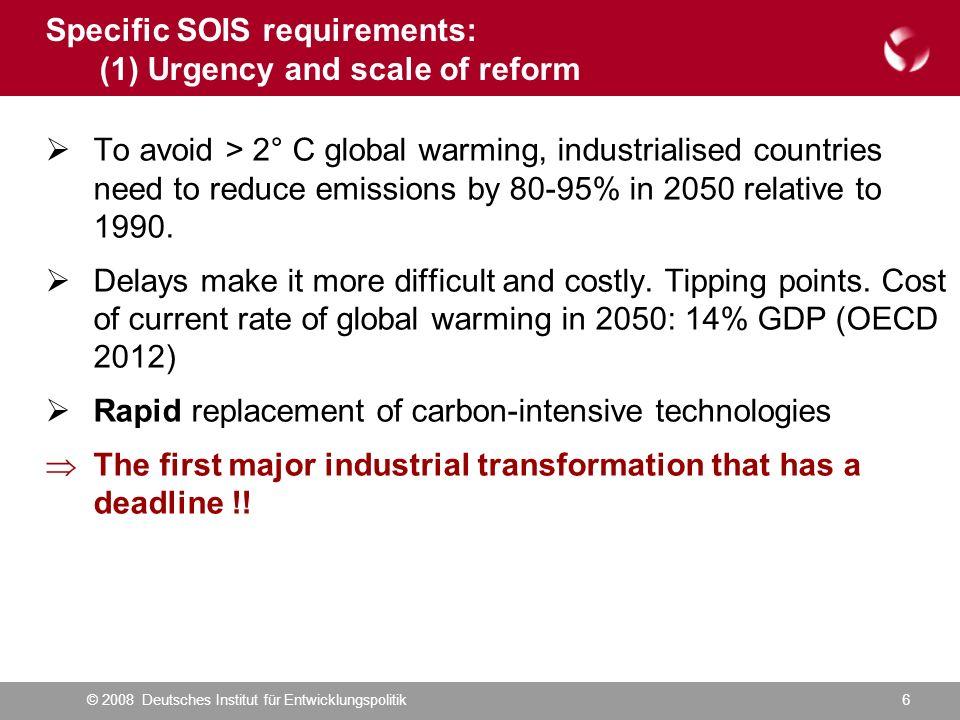 © 2008 Deutsches Institut für Entwicklungspolitik17 Capital market failure: Need to mobilise upfront investments: 200-210 bn US$ til 2030 to reduce global carbon emissions 25% below 2000 level (UNFCCC 2008); E.g.