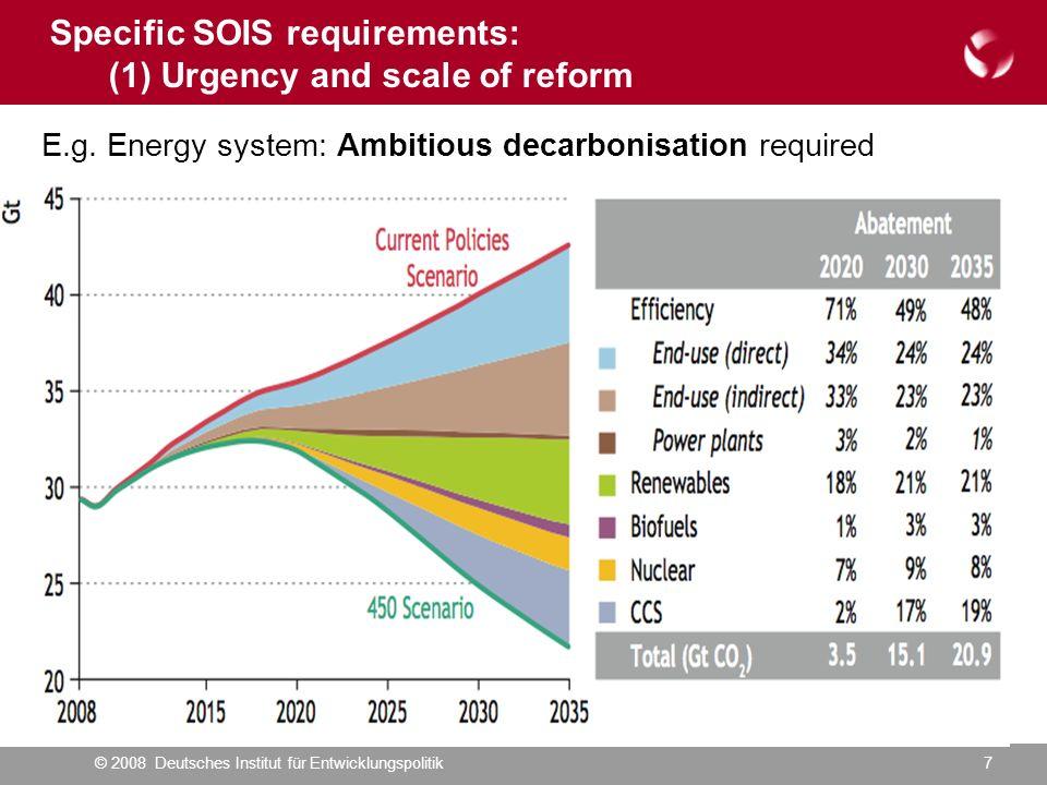 © 2008 Deutsches Institut für Entwicklungspolitik 1850 1900195020002050 EJ 0 200 400 600 800 1000 1200 Savings Geothermal Solar Wind Hydro Nuclear Gas Oil Coal Biomass Coal Renewables Nuclear Oil E.g.