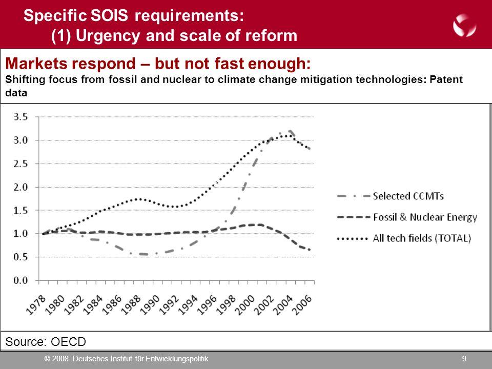© 2008 Deutsches Institut für Entwicklungspolitik30 Regulatory standards (here: admissible fleet emissions) drive technology choice McKinsey 2011: Boost.