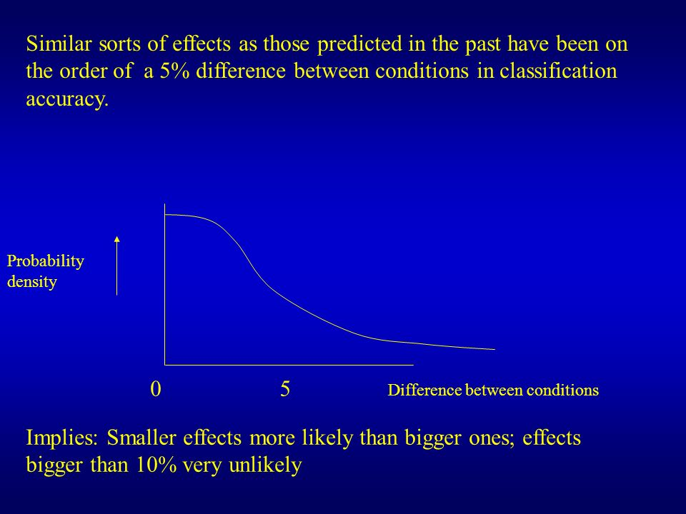 Similar sorts of effects as those predicted in the past have been on the order of a 5% difference between conditions in classification accuracy. 05 Im