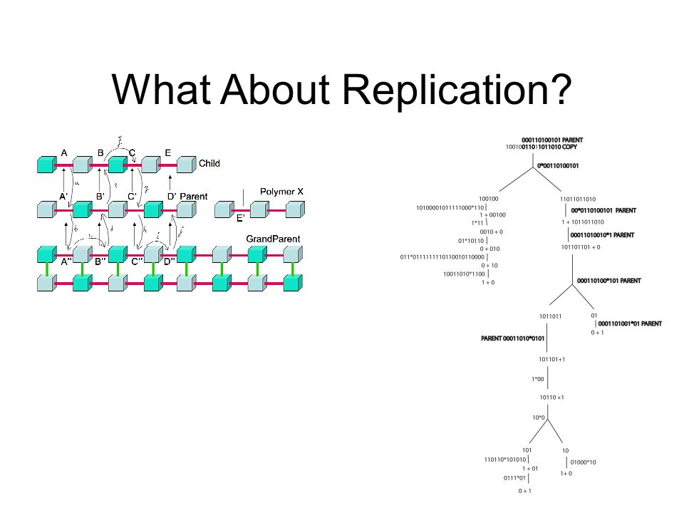 What About Replication
