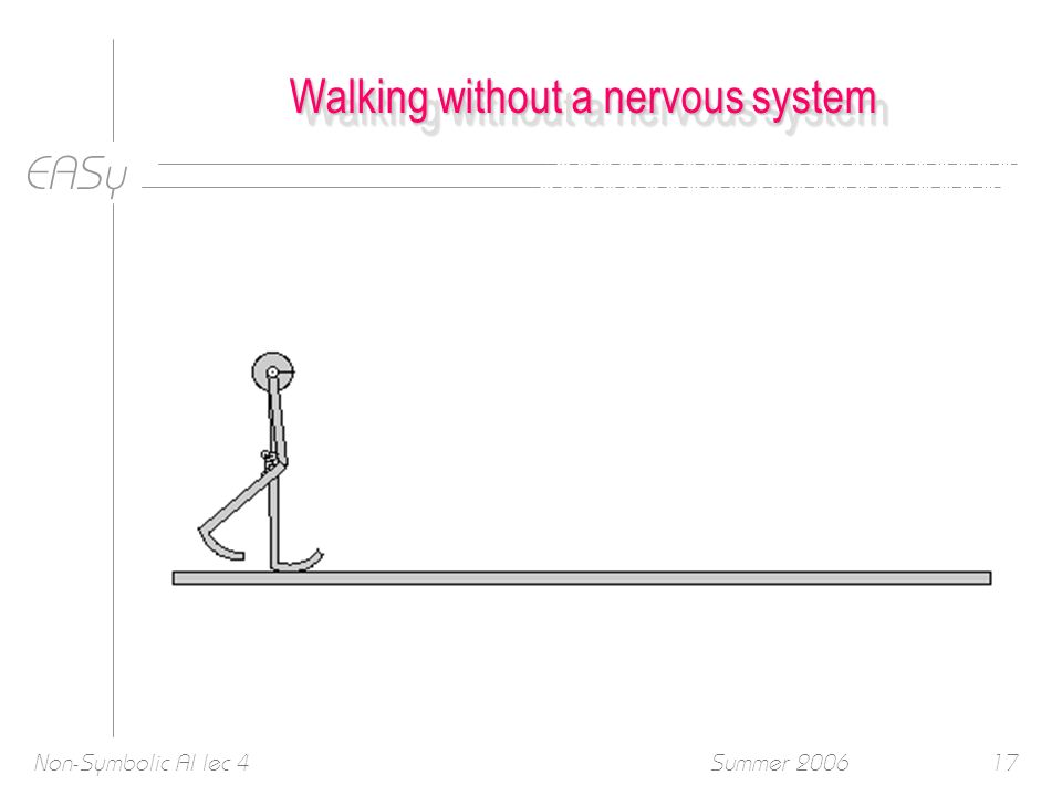 EASy Summer 2006Non-Symbolic AI lec 417 Walking without a nervous system