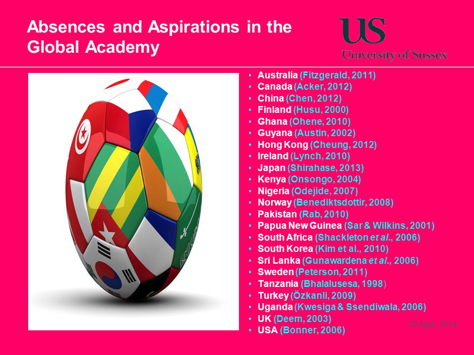 22 April, 2014 Absences and Aspirations in the Global Academy Australia (Fitzgerald, 2011) Canada (Acker, 2012) China (Chen, 2012) Finland (Husu, 2000