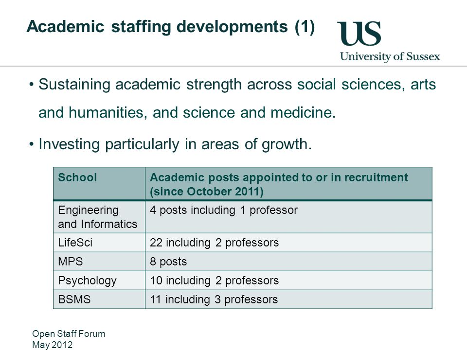 Academic staffing developments (1) Sustaining academic strength across social sciences, arts and humanities, and science and medicine. Investing parti