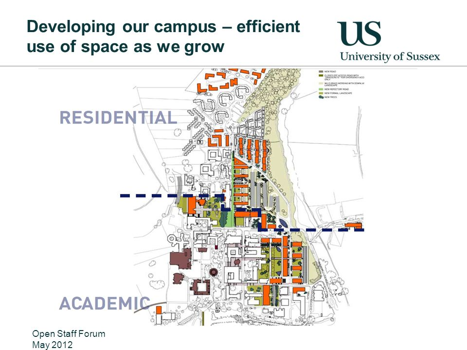 Developing our campus – efficient use of space as we grow Open Staff Forum May 2012