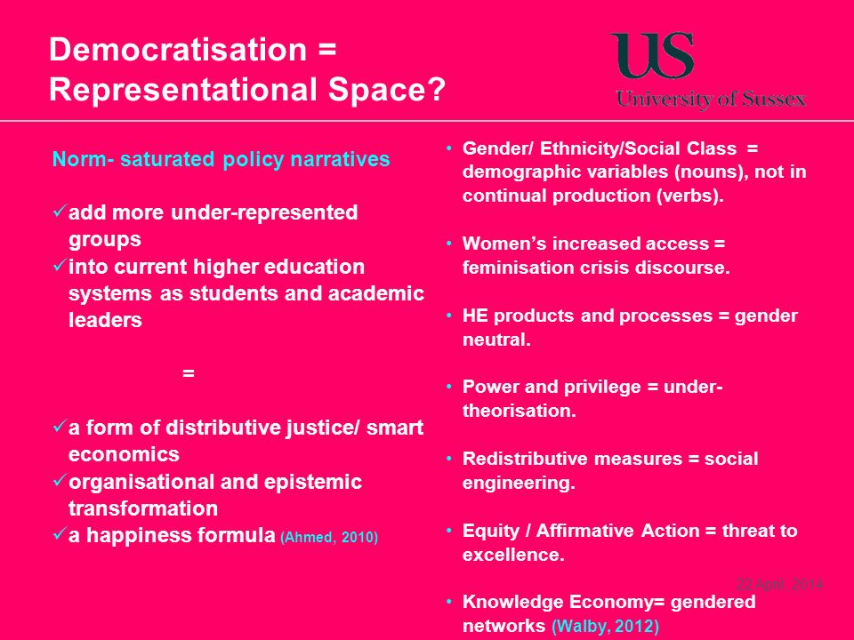 22 April, 2014 Democratisation = Representational Space.