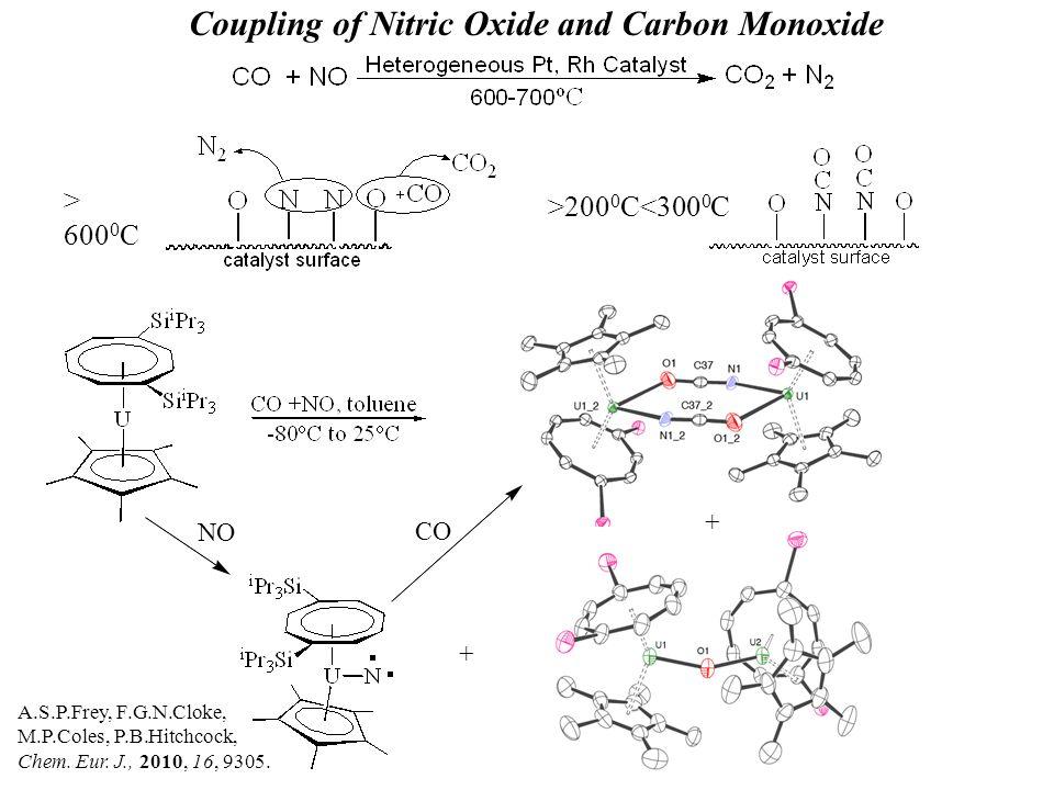 Coupling of Nitric Oxide and Carbon Monoxide + CO + NO > 600 0 C >200 0 C<300 0 C A.S.P.Frey, F.G.N.Cloke, M.P.Coles, P.B.Hitchcock, Chem.