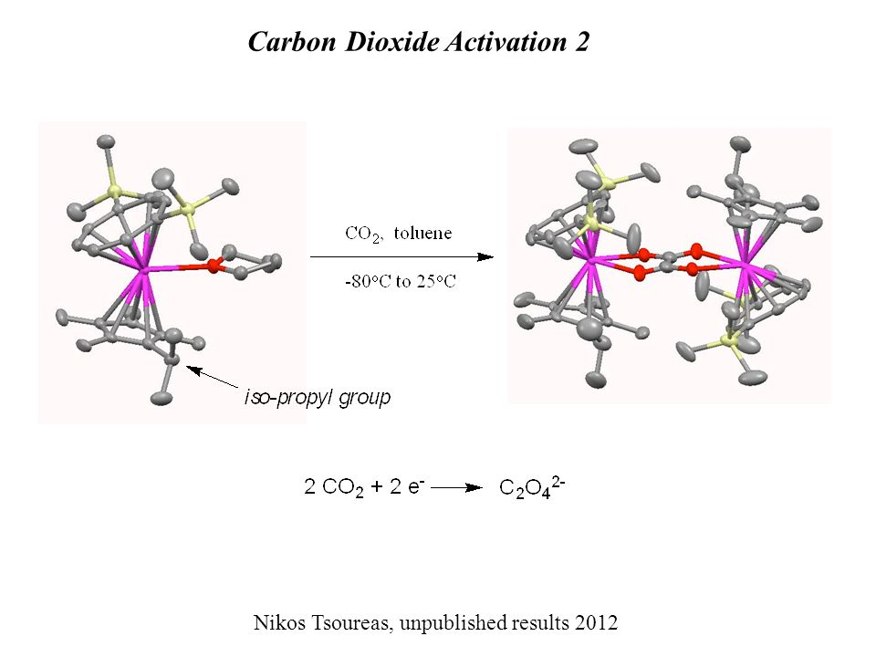 Carbon Dioxide Activation 2 Nikos Tsoureas, unpublished results 2012