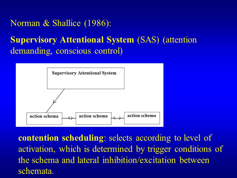 Norman & Shallice (1986): Supervisory Attentional System (SAS) (attention demanding, conscious control) contention scheduling: selects according to level of activation, which is determined by trigger conditions of the schema and lateral inhibition/excitation between schemata.