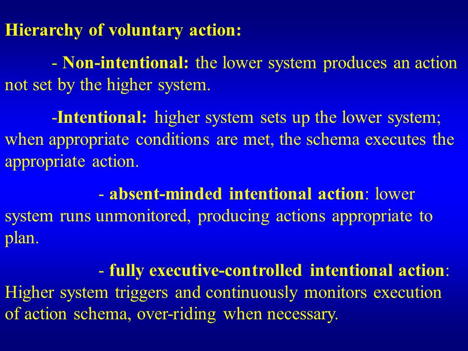 fully executive-controlled intentional action -without HOT: unconscious performance of executive function tasks?.