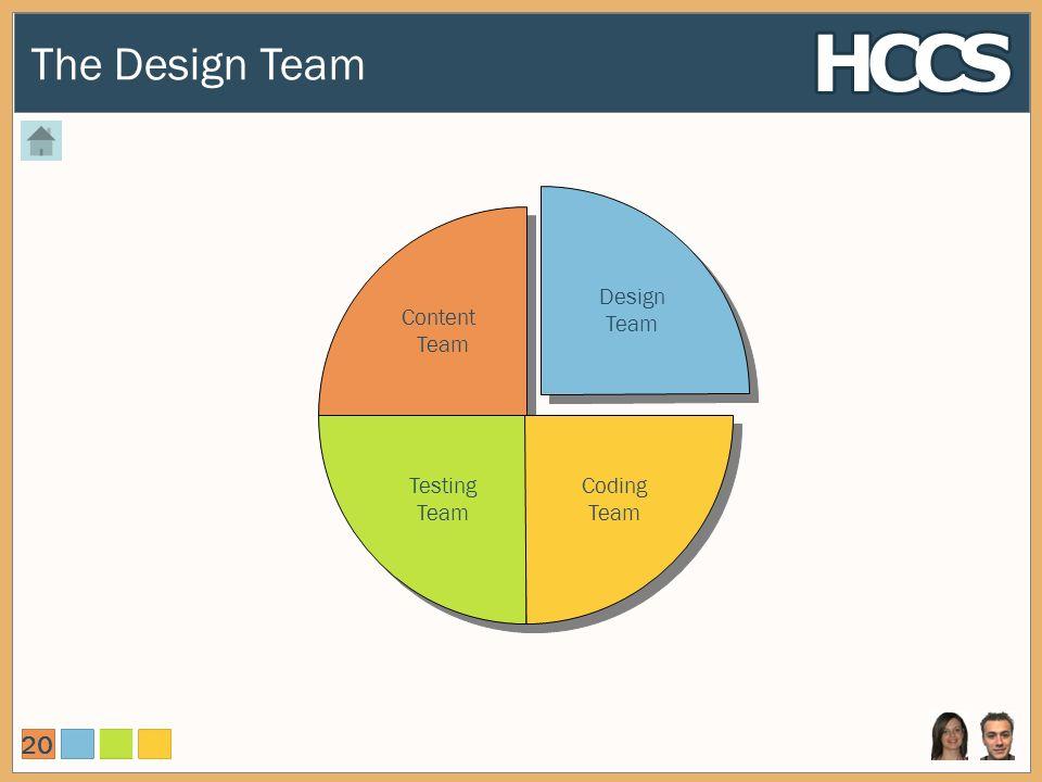 The Design Team Content Team Testing Team Design Team Coding Team 20