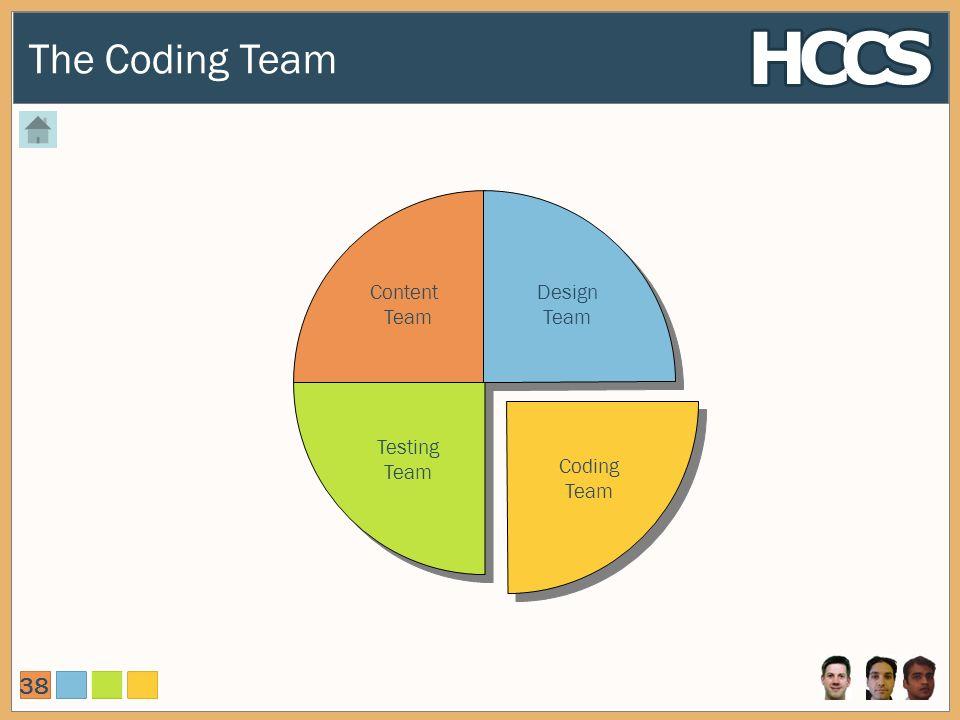 The Coding Team Content Team Testing Team Design Team Coding Team 38