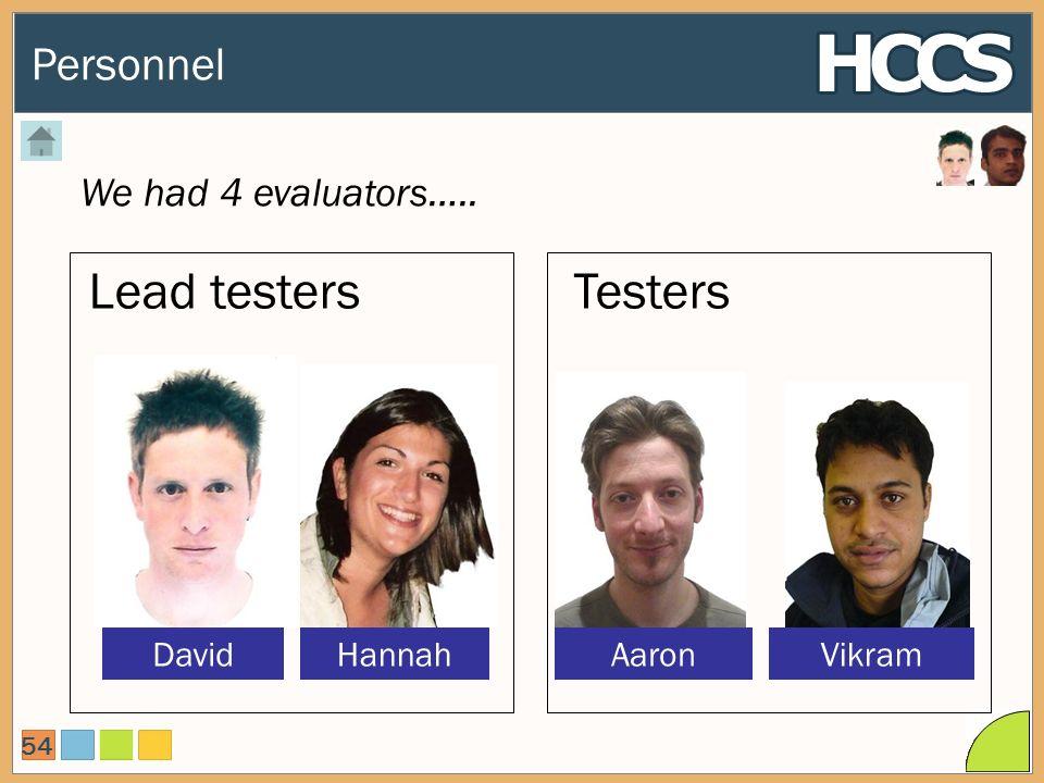 Personnel 54 Lead testersTesters DavidHannahAaronVikram We had 4 evaluators…..