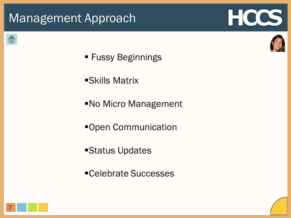 Management Approach 7 Fussy Beginnings Skills Matrix No Micro Management Open Communication Status Updates Celebrate Successes