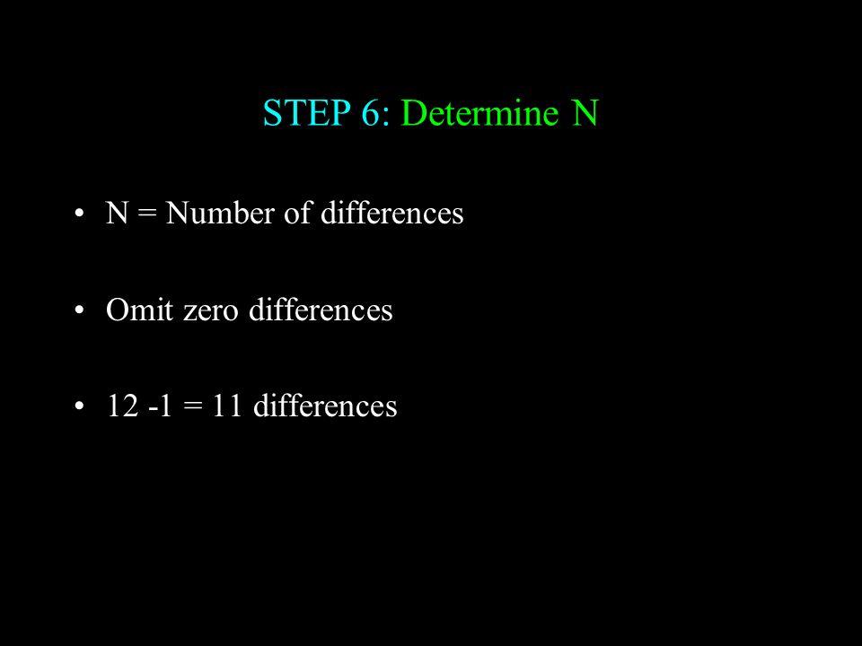 STEP 6: Determine N N = Number of differences Omit zero differences 12 -1 = 11 differences