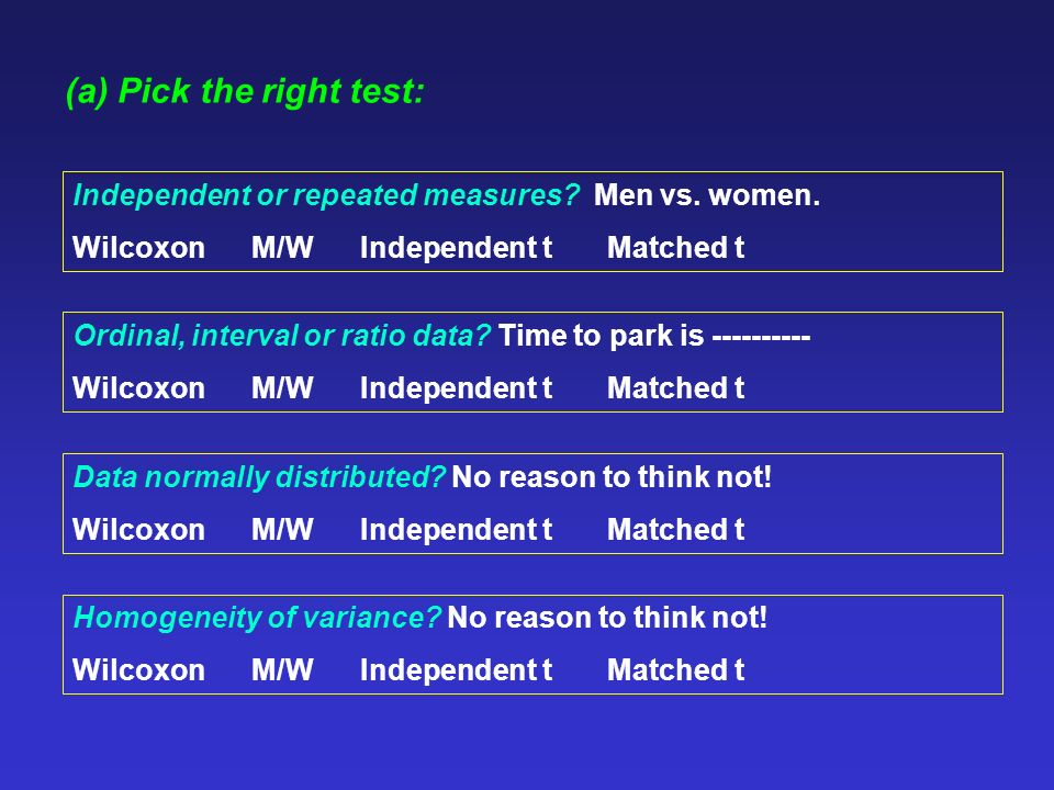(a) Pick the right test: Independent or repeated measures.