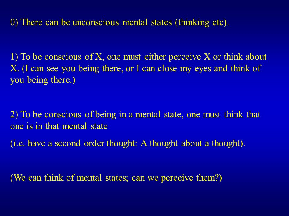 0) There can be unconscious mental states (thinking etc).