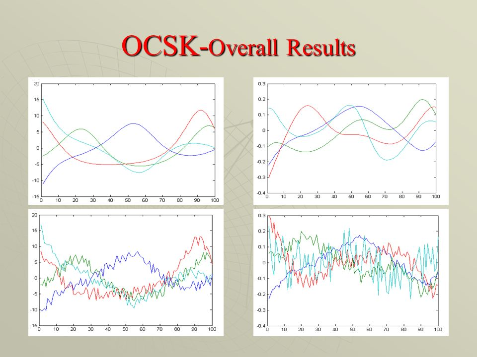 OCSK- Overall Results