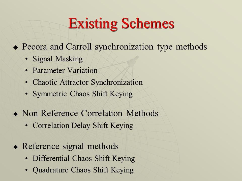 Existing Schemes Pecora and Carroll synchronization type methods Signal Masking Parameter Variation Chaotic Attractor Synchronization Symmetric Chaos Shift Keying Non Reference Correlation Methods Correlation Delay Shift Keying Reference signal methods Differential Chaos Shift Keying Quadrature Chaos Shift Keying
