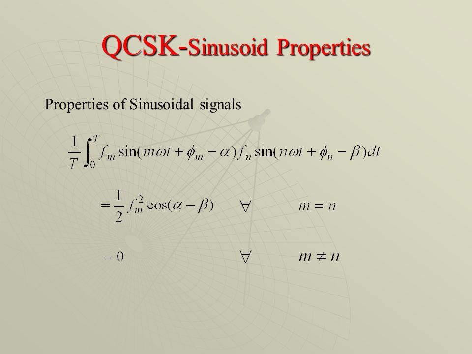 QCSK- Sinusoid Properties Properties of Sinusoidal signals