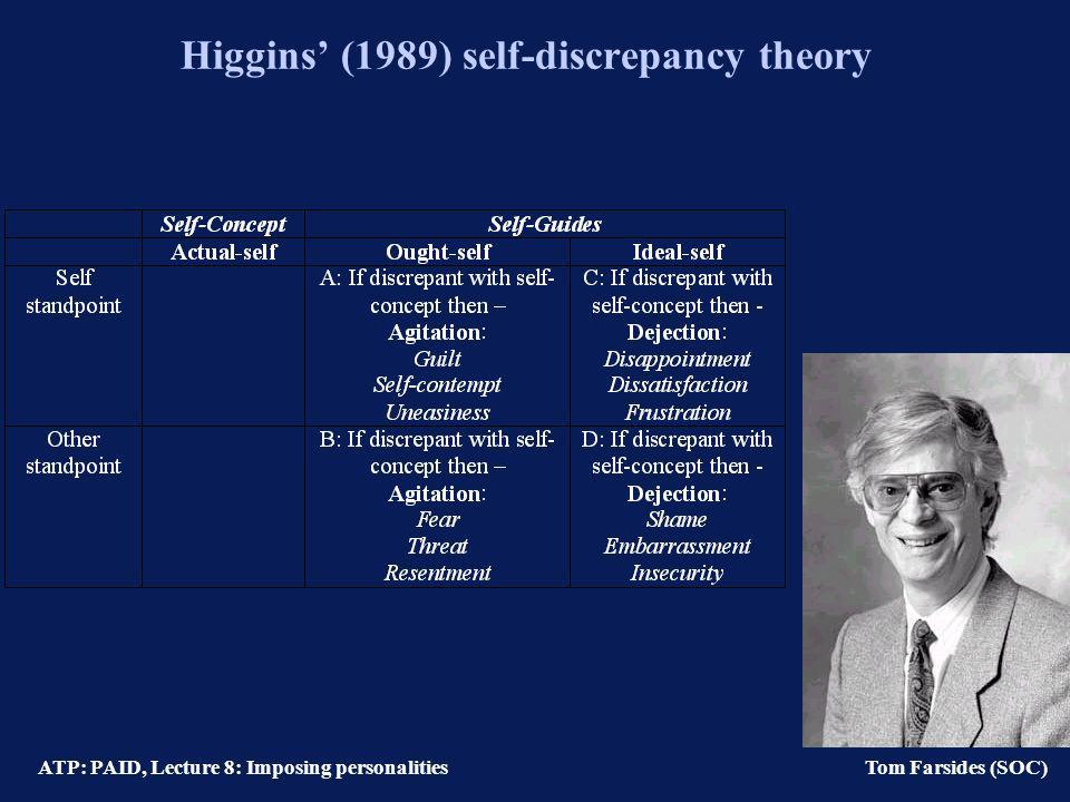 ATP: PAID, Lecture 8: Imposing personalities Tom Farsides (SOC) Higgins (1989) self-discrepancy theory