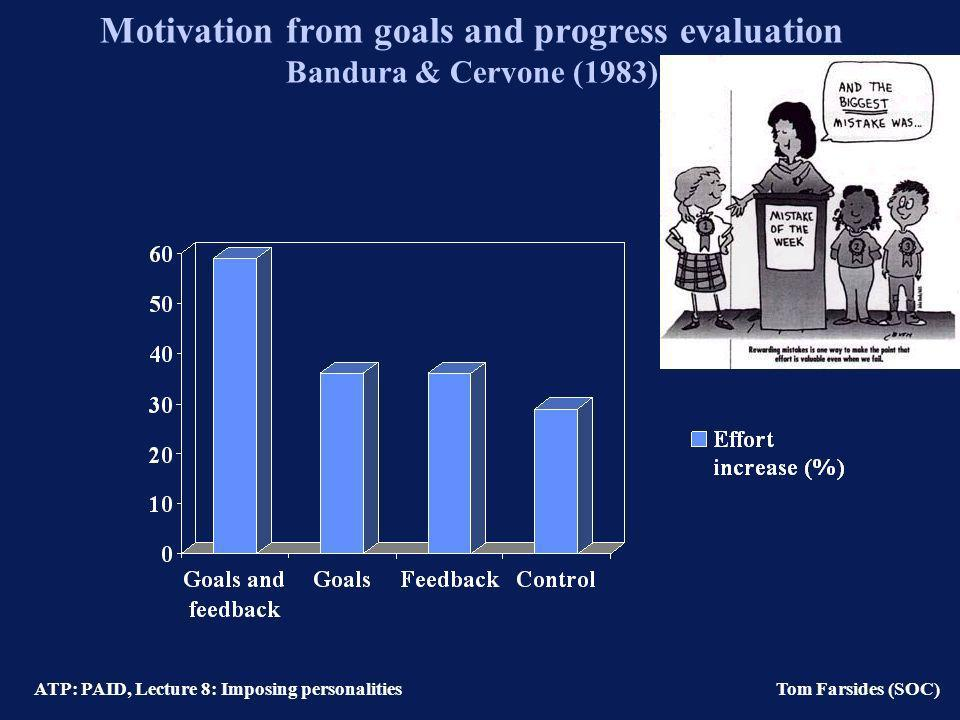 ATP: PAID, Lecture 8: Imposing personalities Tom Farsides (SOC) Motivation from goals and progress evaluation Bandura & Cervone (1983)