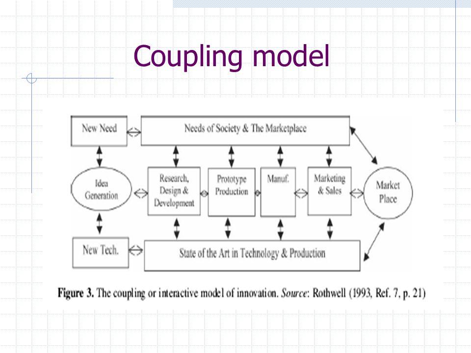 Coupling model