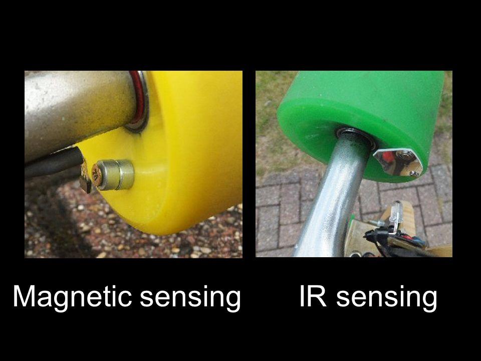 Magnetic sensing IR sensing